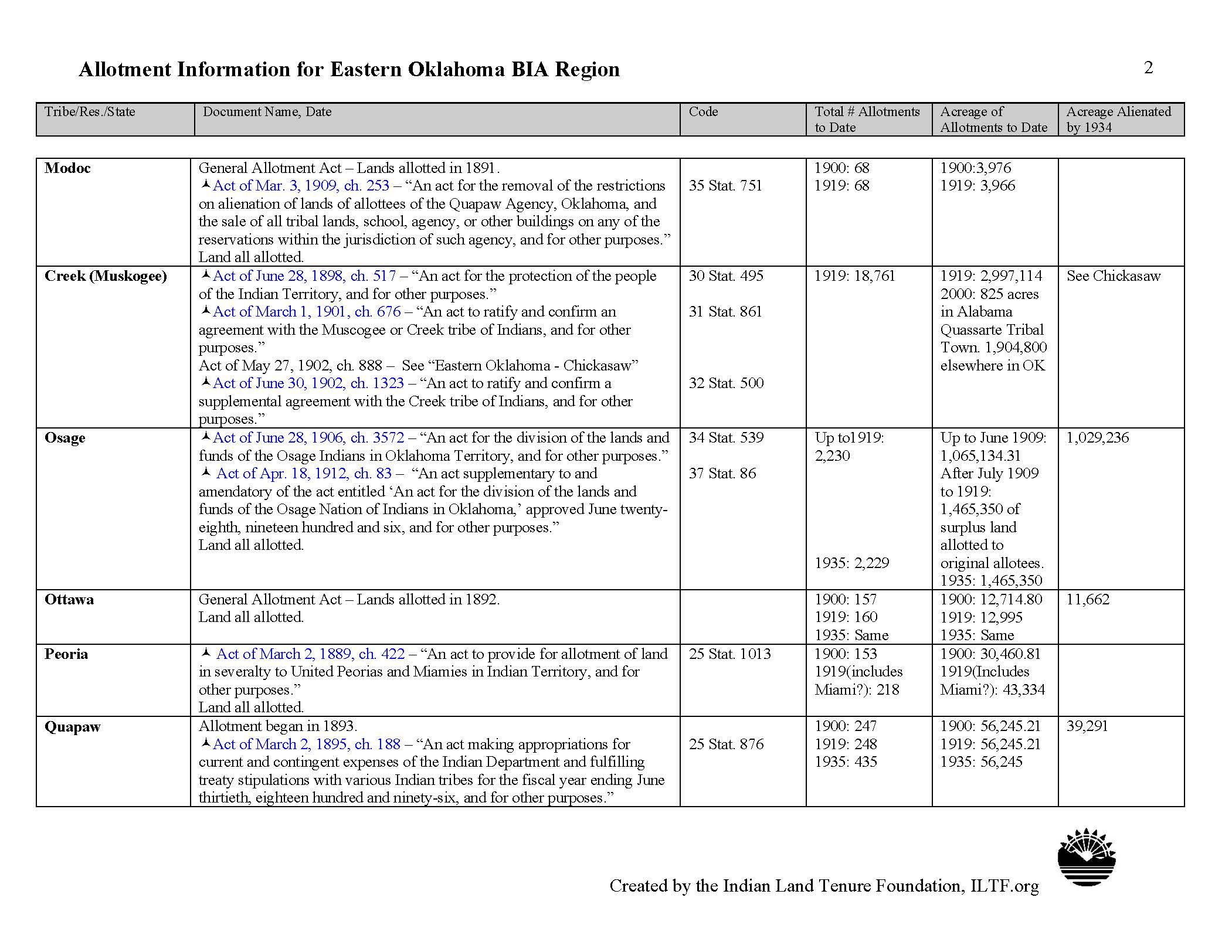 eastern_oklahoma_page_2